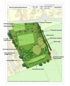diagram of proposed new areas of the playing field